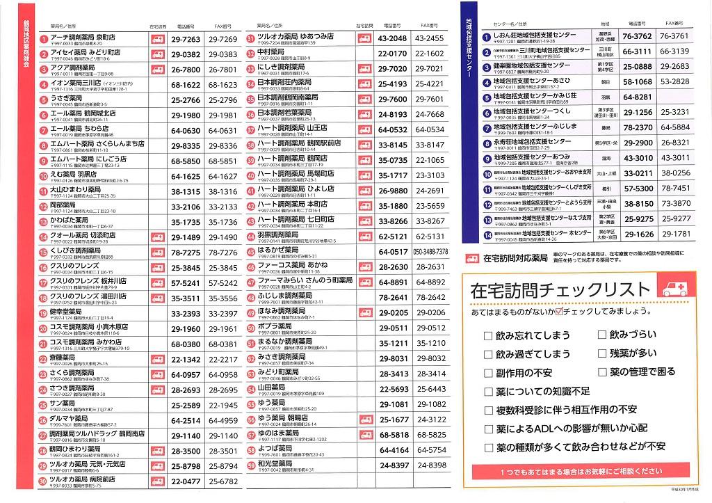 鶴岡地区薬剤師会 薬局MAP2